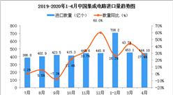 2020年1-4月中国集成电路进口量及金额增长情况分析