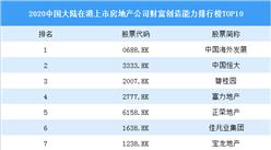 2020中國大陸在港上市房地產公司財富創造能力排行榜TOP10:恒大第二(圖)