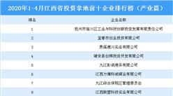 2020年1-4月江西省投资拿地前十企业排行榜(产业篇)