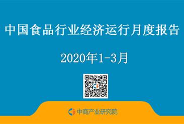 2020年一季度中國食品行業經濟運行月度報告(附全文)