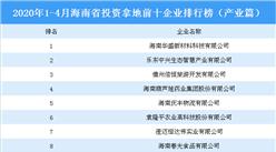 2020年1-4月海南省投资拿地前十企业排行榜(产业篇)