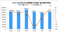 2020年1-4月全國鋰離子電池產量為414949.8萬只 同比下降5.4%