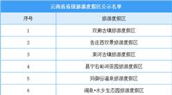 云南省省級旅游度假區公示名單出爐:共10地入選(附完整名單)