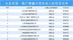 山东省第一批产教融合型企业入库培育名单:共142家企业上榜(附名单)