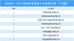 2020年1-4月寧夏投資拿地前十企業排行榜(產業篇)