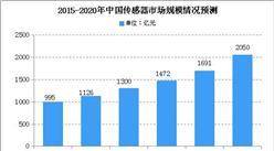 2020年中国传感器行业市场规模预测及产业布局分析(图)