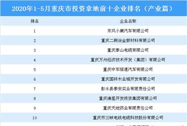 产业地产投资情报:2020年1-5月重庆市投资拿地前十企业排行榜(产业篇)