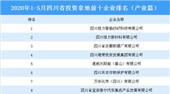 产业地产投资情报:2020年1-5月四川省投资拿地前十企业排行榜(产业篇)