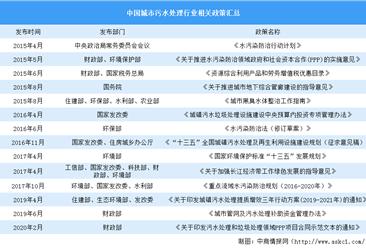 政策支持污水处理行业发展  污水处理行业发展强劲广阔(附政策汇总)