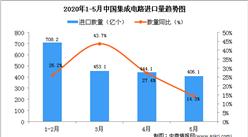 2020年1-5月中国集成电路进口量及金额增长情况分析