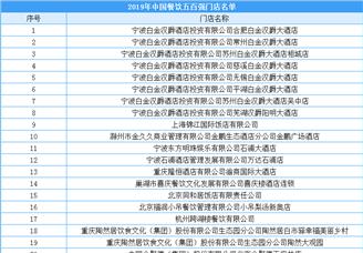 2019年中国餐饮500强门店排行榜(附完整名单)