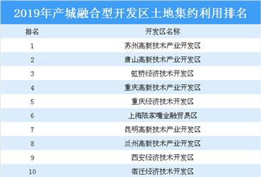 2019年全国110个产城融合型开发区土地集约利用排名(附详细排名情况)