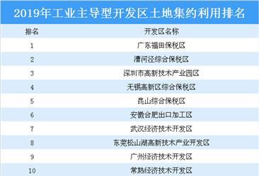 重磅!2019年全国421个工业主导型开发区土地集约利用最全排名(表)