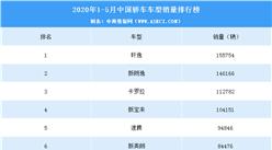 2020年1-5月中国轿车车型销量排行榜