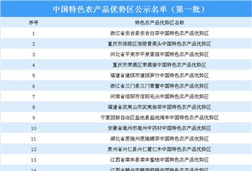 第四批特色农产品优势区开始申报 2020年中国特色农产品优势区名单汇总(3批共231个)