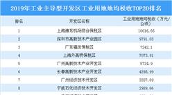 工业地产投资情报:2019年工业主导型开发区工业用地地均税收TOP20排名