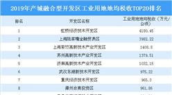 2019年产城融合型开发区工业用地地均税收TOP20园区:虹桥经开区等上榜