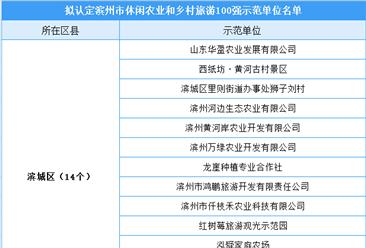 山东滨州休闲农业和乡村旅游100强示范单位公布(附完整名单)