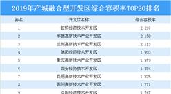 2019年产城融合型开发区综合容积率TOP20排名:虹桥经开区等上榜
