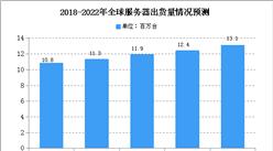 2020年中國服務器電源市場供需情況預測分析