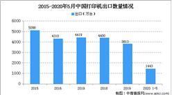 2020年中國打印機市場分析:打印機市場規模將超700億