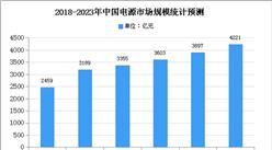 2020年中国开关电源行业存在问题及发展前景预测分析