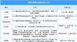 中国冷链服务商七大模式及顺丰等三大巨头冷链布局情况分析(图)