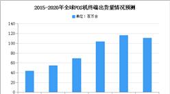 2020年全球POS机市场发展现状及竞争格局分析