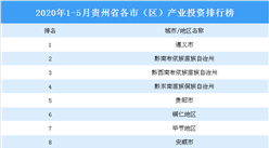 2020年1-5月贵州省各市(区)产业投资排名(产业篇)