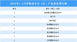 2020年1-5月青海省各市(区)产业投资排名(产业篇)