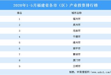2020年1-5月福建省各市产业投资排名(产业篇)