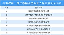 河南省第一批产教融合型企业入库培育公示名单出炉:25家企业上榜