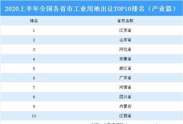 2020上半年全国各省市工业用地出让top10排名:江苏省位居榜首(附榜单)