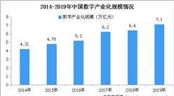 我国数字产业化总体实现稳步增长 2019年数字产业化增加值规模达7.1万亿元