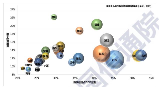 数字经济规模 总量_德国经济总量世界排名