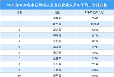 2019年海南各市县规模以上企业就业人员年平均工资排行榜:陵水县第一(图)