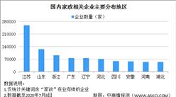 商务部:多举措推进家政服务业加速发展 2020中国家政企业数量分析(附名录)