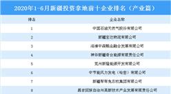 产业地产投资情报:2020年1-6月新疆投资拿地前十企业排行榜(产业篇)