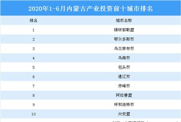 2020上半年内蒙古产业投资前十城市排名(产业篇)