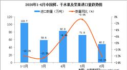 22020年6月中国鲜、干水果及坚果进口量为48.2万吨   同比下降12.1%