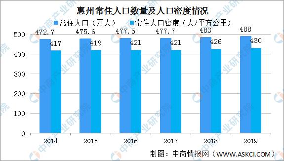 人口密度地图_第七次全国人口普查上海地区数据公布,有3个较明显变化特征