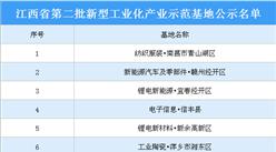 江西省第二批新型工业化产业示范基地公示名单出炉:六大基地上榜(附名单)