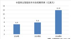 中国商业智能软件市场规模及竞争格局分析:2020年市场规模将达5.8亿美元(图)