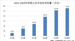 2020年全国公共充电桩达55.8万个  数量居全球首位(图)