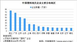 禁限塑专项执法检查启动 2020年中国塑料行业发展现状分析(图)