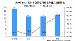 2020年1-5月四川省包装专用设备产量为51台  同比增下降90.36%