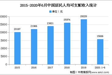 2020年中國食品進出口行業現狀及發展前景分析
