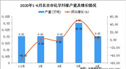 2020年1-6月北京市化学纤维产量同比下降8.3%