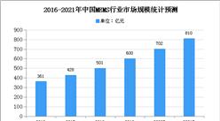 2021年中国MEMS行业市场规模预测 或将达到810亿元(图)