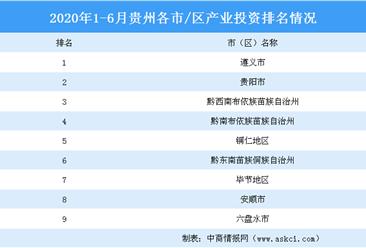 2020上半年贵州省产业投资前十城市排名:遵义位居榜首(产业篇)